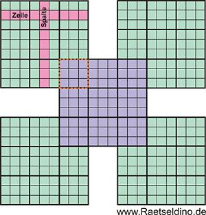 sudoku regeln