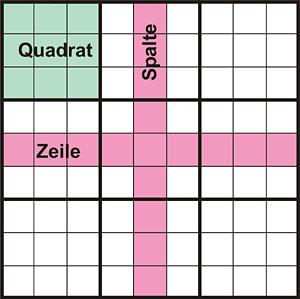 Regeln Sudoku